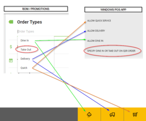 BOM - Promotional Campaigns - Order Type Mappings